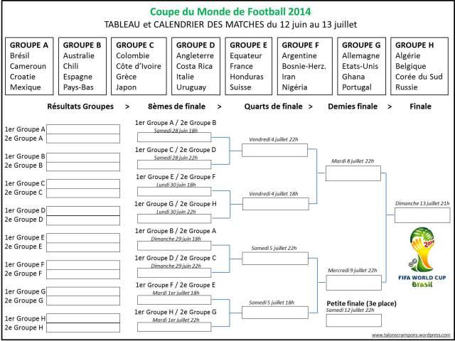 https://static.blog4ever.com/2016/04/817762/tableau-et-calendrier-matches-coupe-du-monde-football-20141.jpg