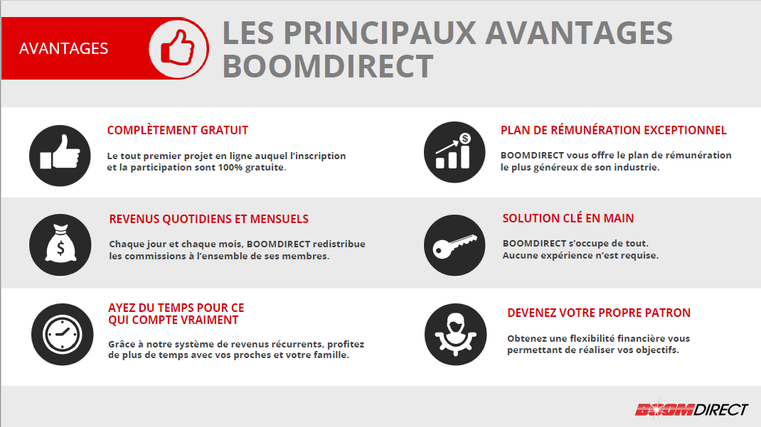 Avantages Boomdirect.png