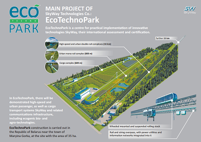 EcoTechnoPark-project-under-SkyWay.png