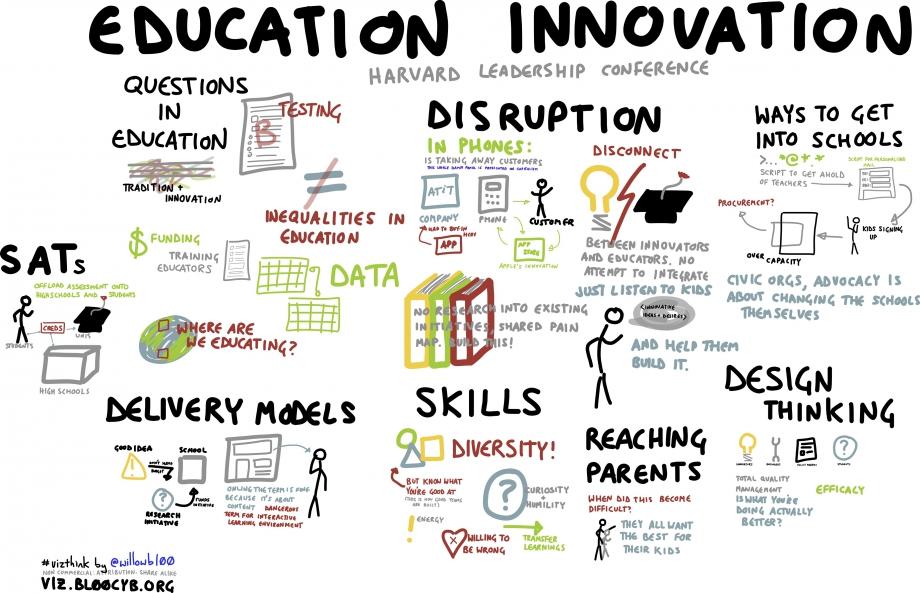 education innovation.jpg