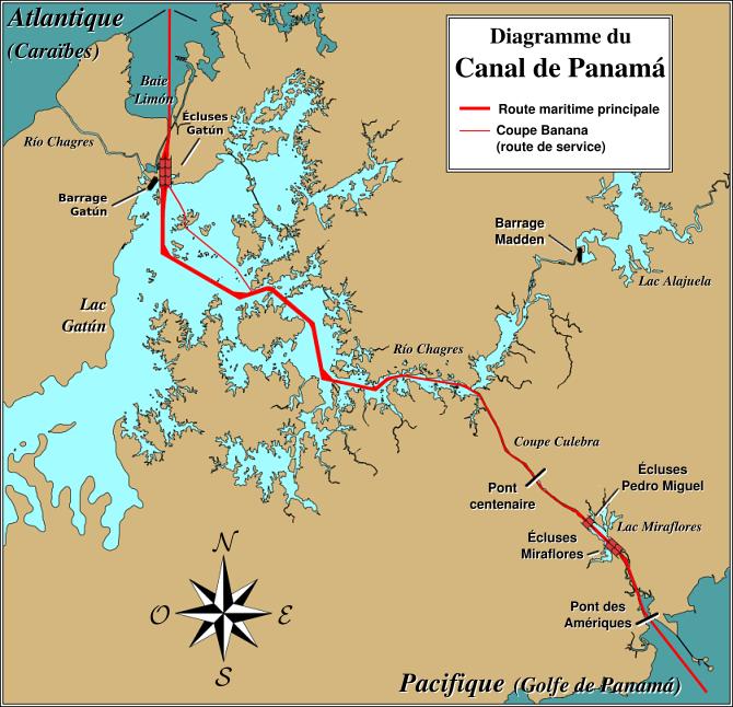 Diagramme_du_canal_de_Panamá.png