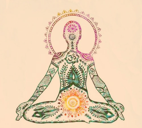 bandhas-yoga-yogavedas.jpg
