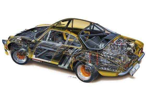 Alpine A110 1970 tech-racing