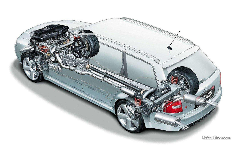 Audi A6 RS6 Avant 2002 766f6abd