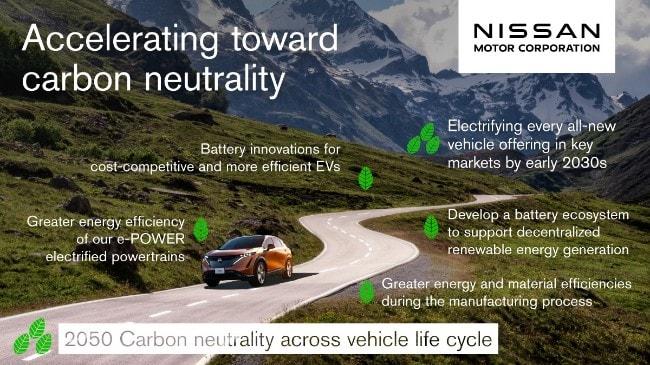 NISSAN adieu aux véhicules motorisés ! 2021-nissan-infografiche-01