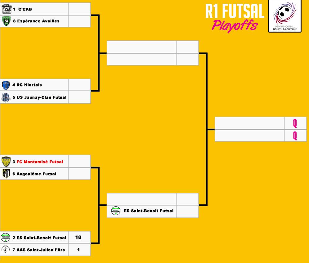 Tableau R1 Playoffs FC Montamisé Futsal.jpg