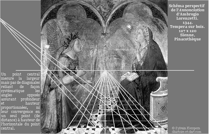 LorenzettiAnnPerspectiveGr.png