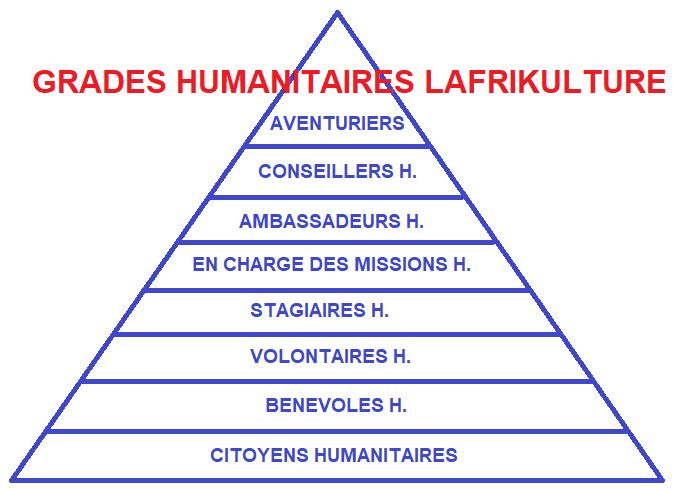 grades humanitaires.png