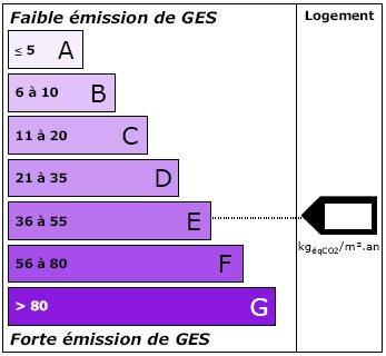 Étiquette climat - DPE.png