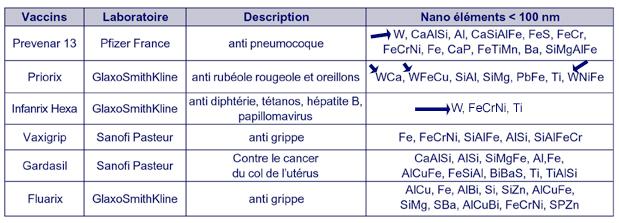 tableau_Vaccins.jpg