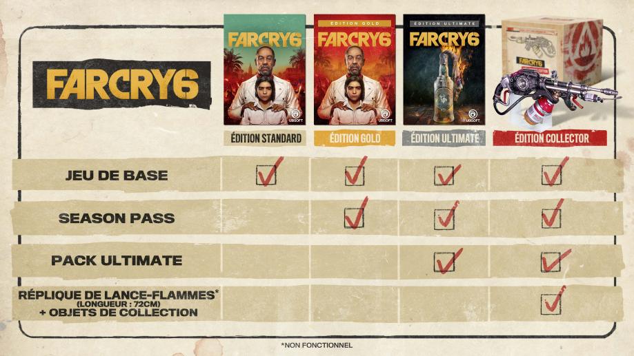 far-cry-6-comparatif-edition-min