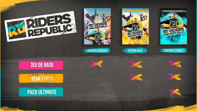 riders-edition