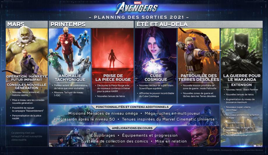 Marvels_Avengers_Roadmap_Final_FR