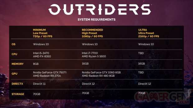 outriders-pc-configurations_09026C015D00971794