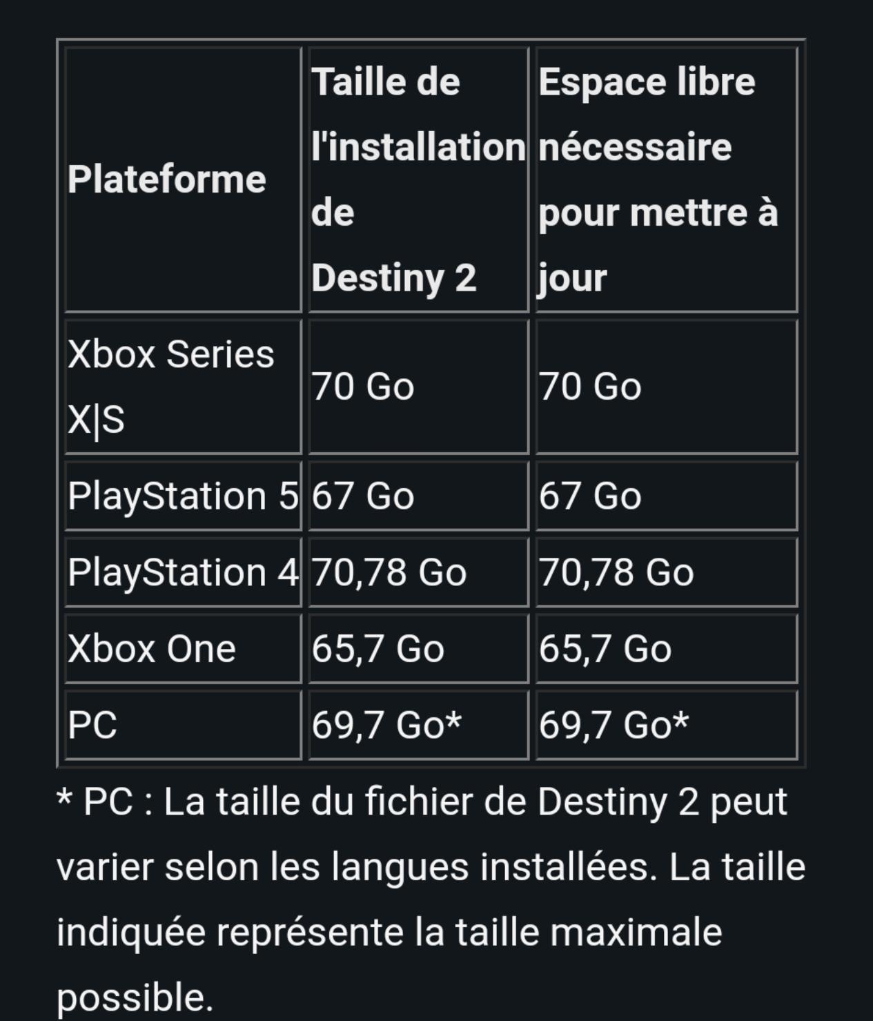 Screenshot_20201206-180444_Destiny 2