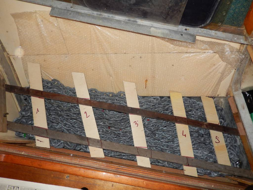 Le matériel de mouillage (chaîne et ancre) seront calés dans un coffre renforcé