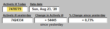 Actively ill yesterday and today - 23 August