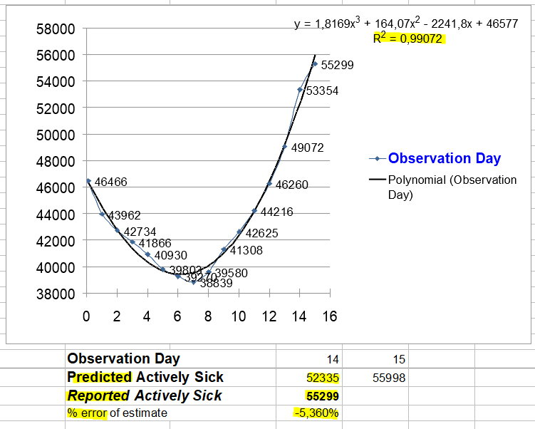 Actively Sick - 13 March, 2020