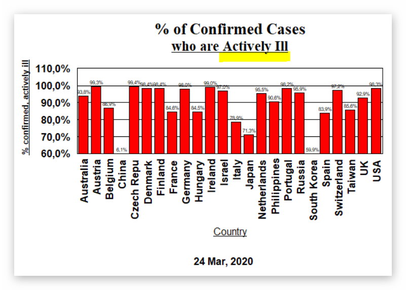 Actively Sick - 24 March, 2020