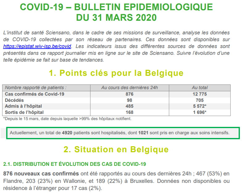 Bulletin épidémiologique - 31 mars 2020