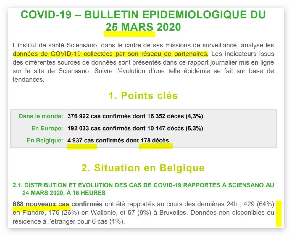 Bulletin épidémiologique Sciensano - 25 mars
