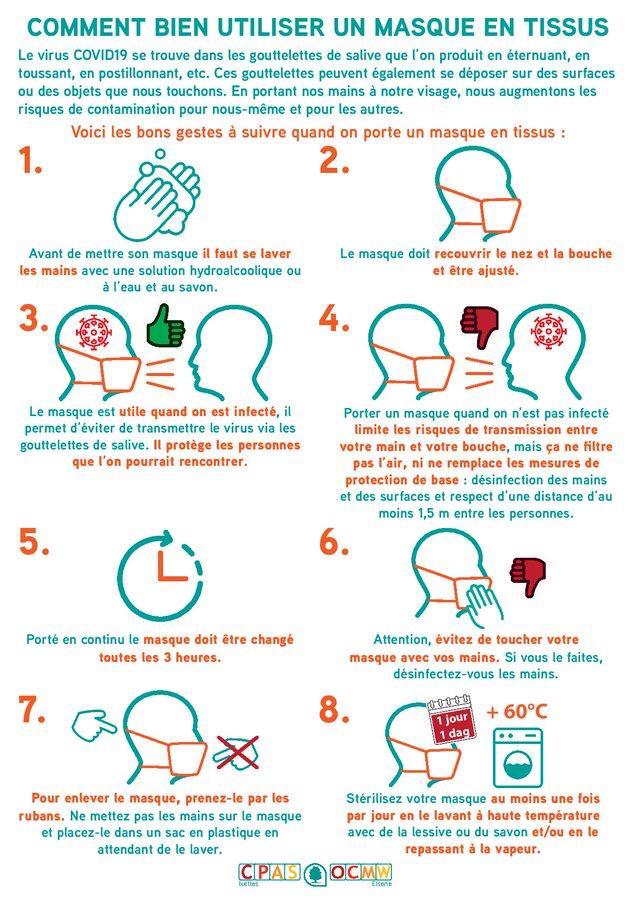 Comment se servir de son masque