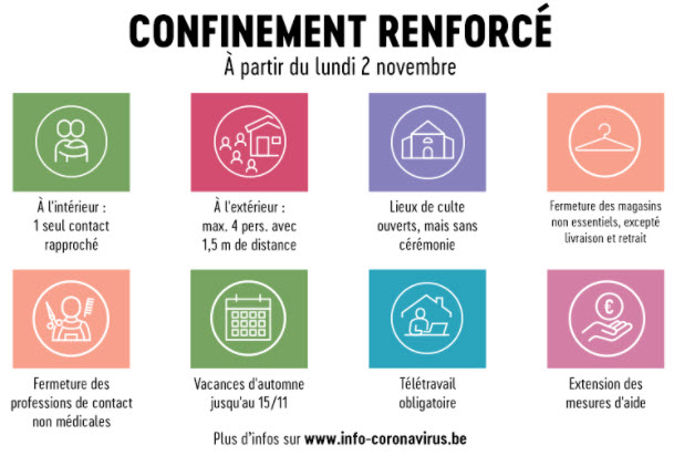 Confinement renforcé -  3 nov