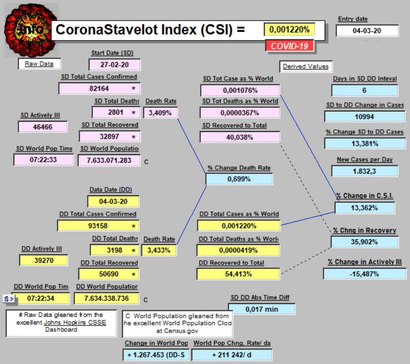 CSI 4 Mar 2020 at 07h22m33s