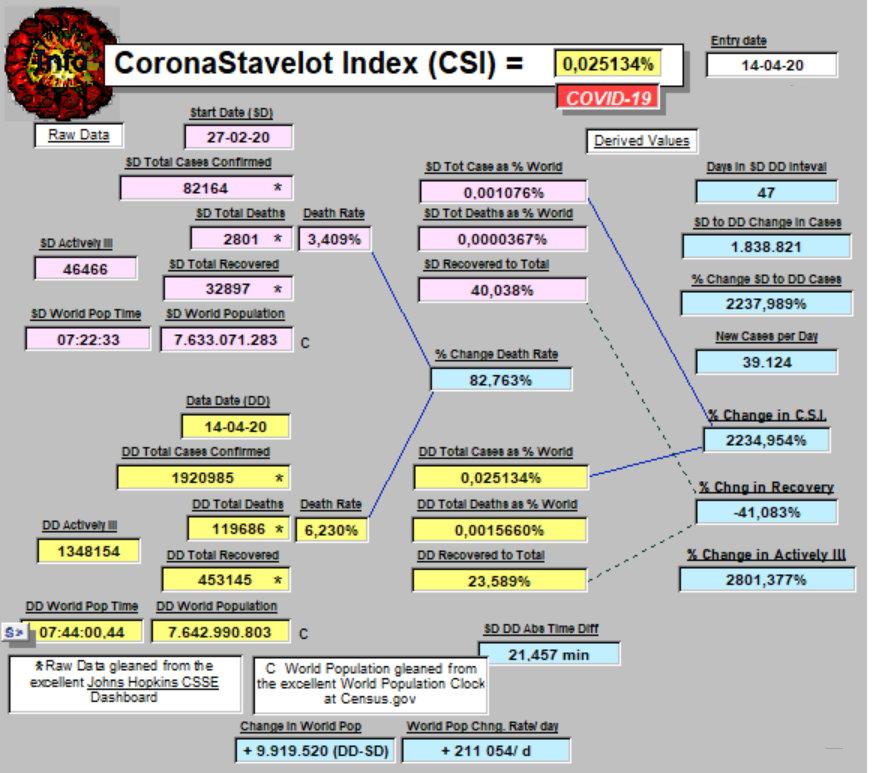 CSI - April 14, 2020