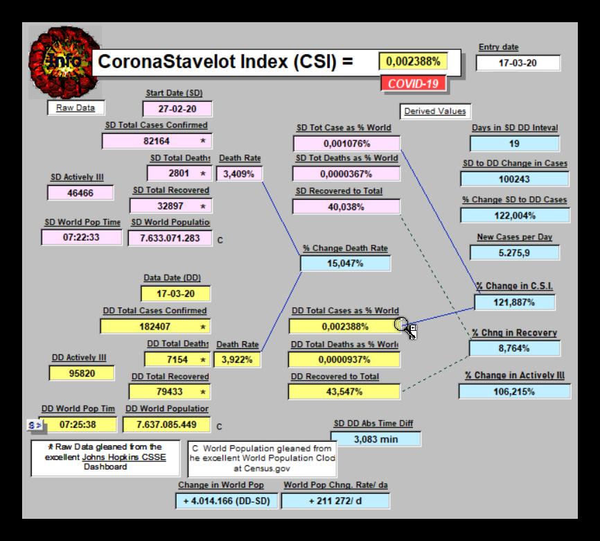 CSI - March 17, 2020