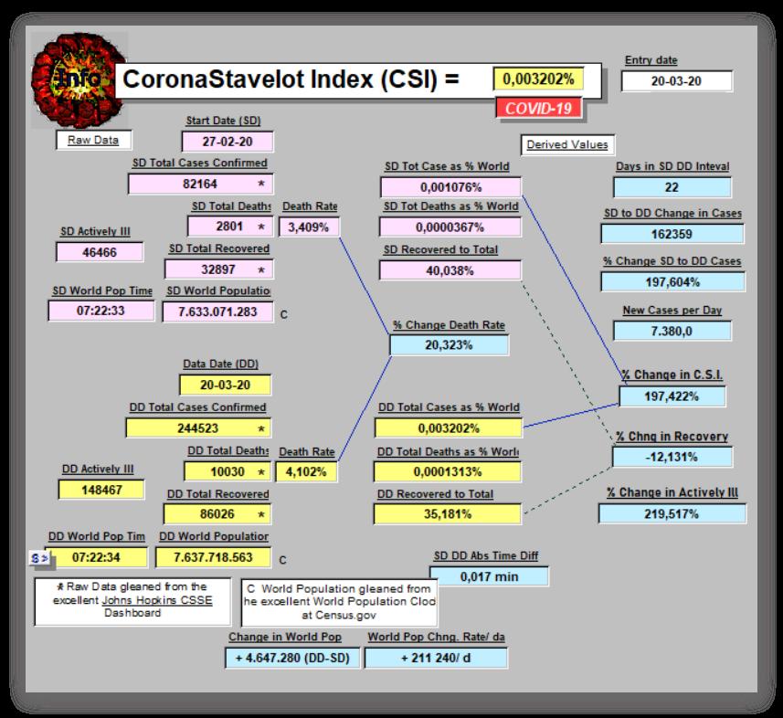 CSI - March 20, 2020