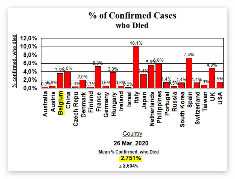 Deaths - 26 March