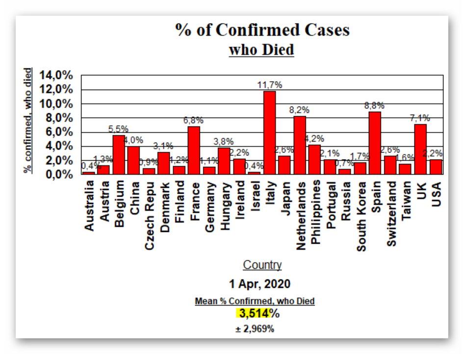 Deaths - April 1, 2020