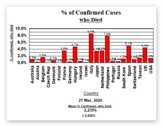 Deaths - March 21, 2020