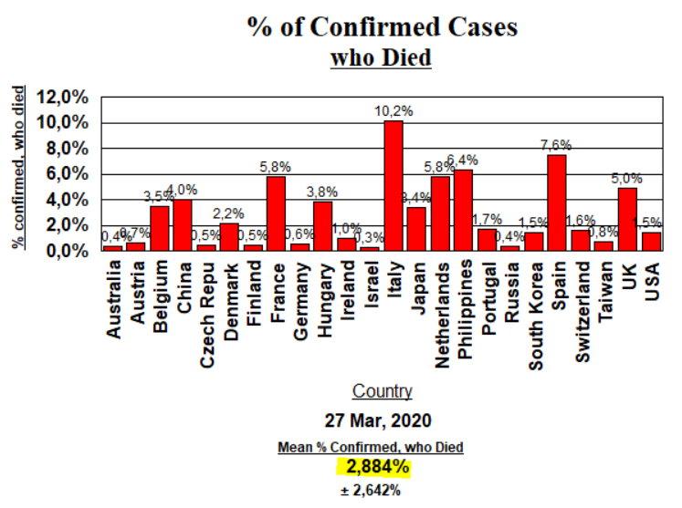 Deaths - March 27, 2020