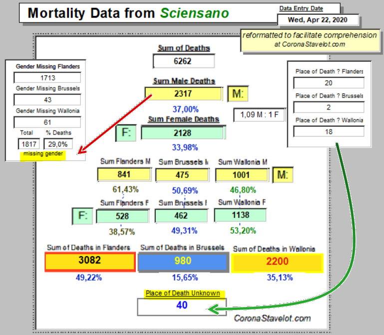 Deaths Summary - CoronaStavelot