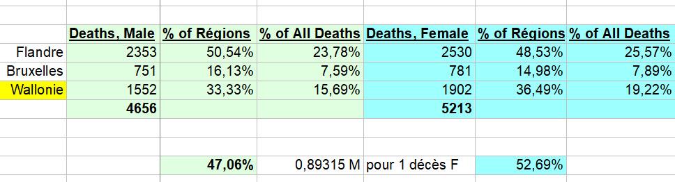 Décès données n°2a