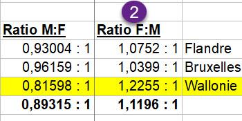 Décès données n°3a