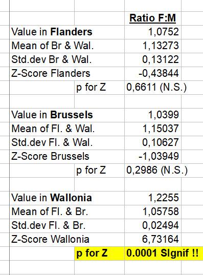 Décès données n°4