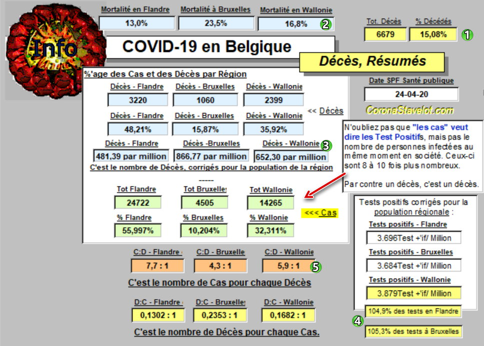 Décès, Résumés - 24 avril - (numbered)