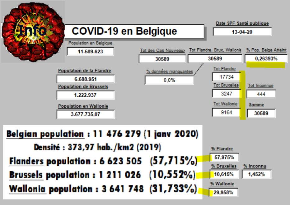 Distribution Régionale - 13 avril 2020