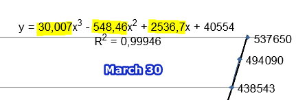 Equation March 30