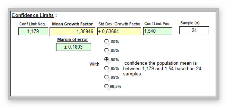 Growth Factor - 26 MArch