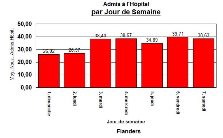 Hosp Flanders - May 4