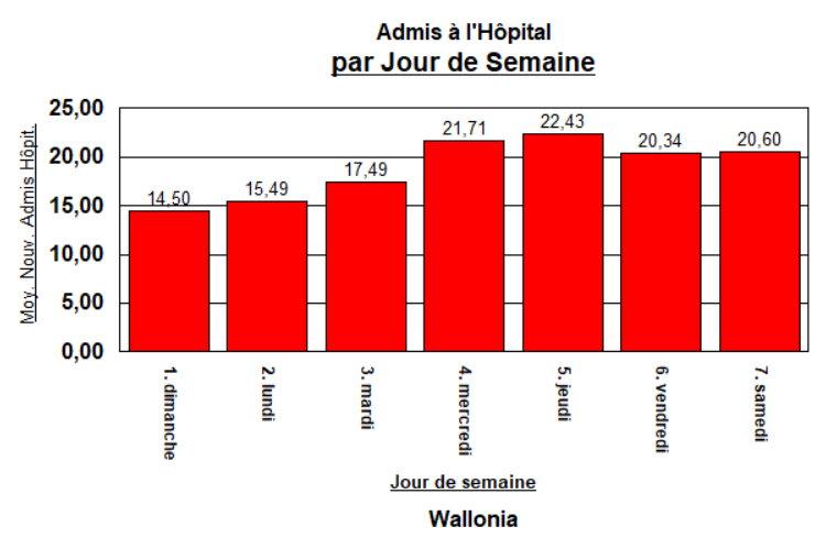 Hosp Wallonia - May 4