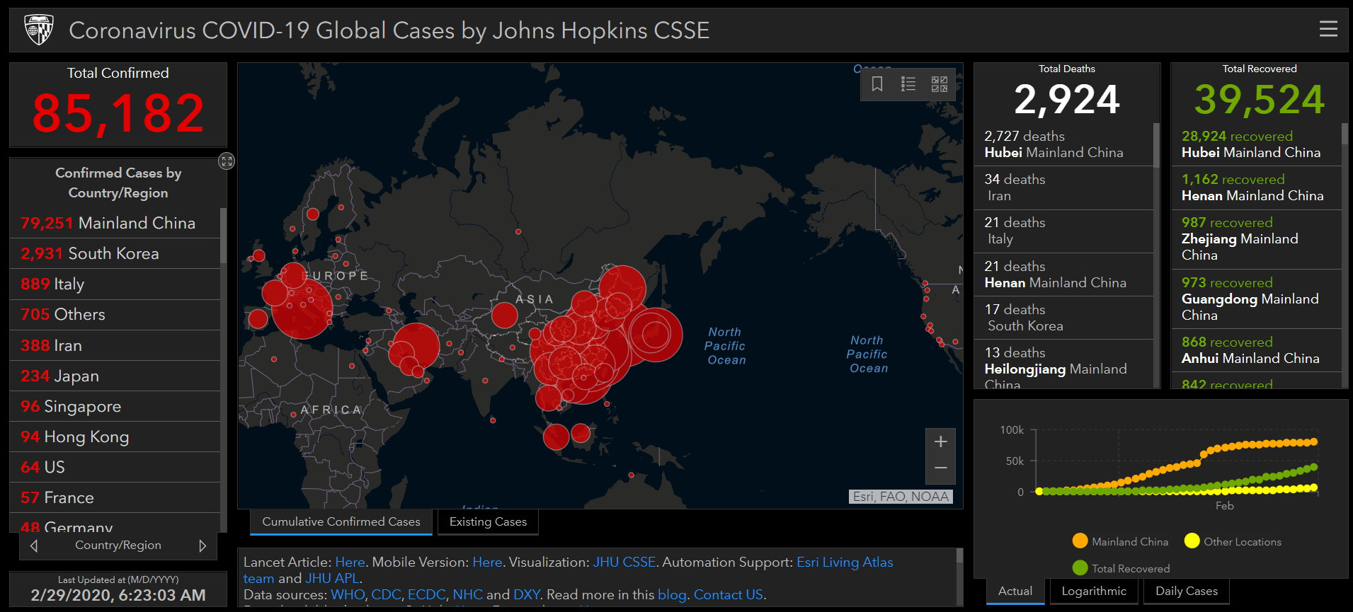JH CSSE Dashboard - Feb 29 at 07h33m