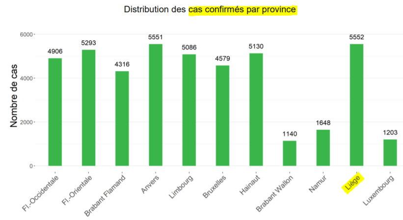Les cas par Province - 25 avril