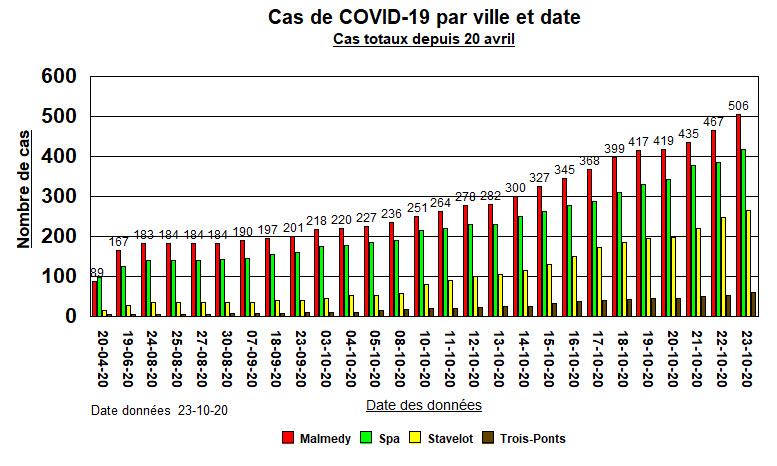 Malmedy Spa Stavelot Trois-Ponts - 23 oct