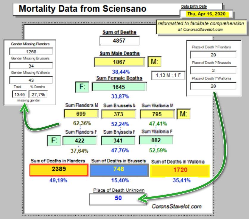 Mortality Data Summary - April 16, 2020