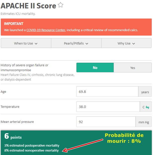 My APACHE II Score 8% predicted mortality